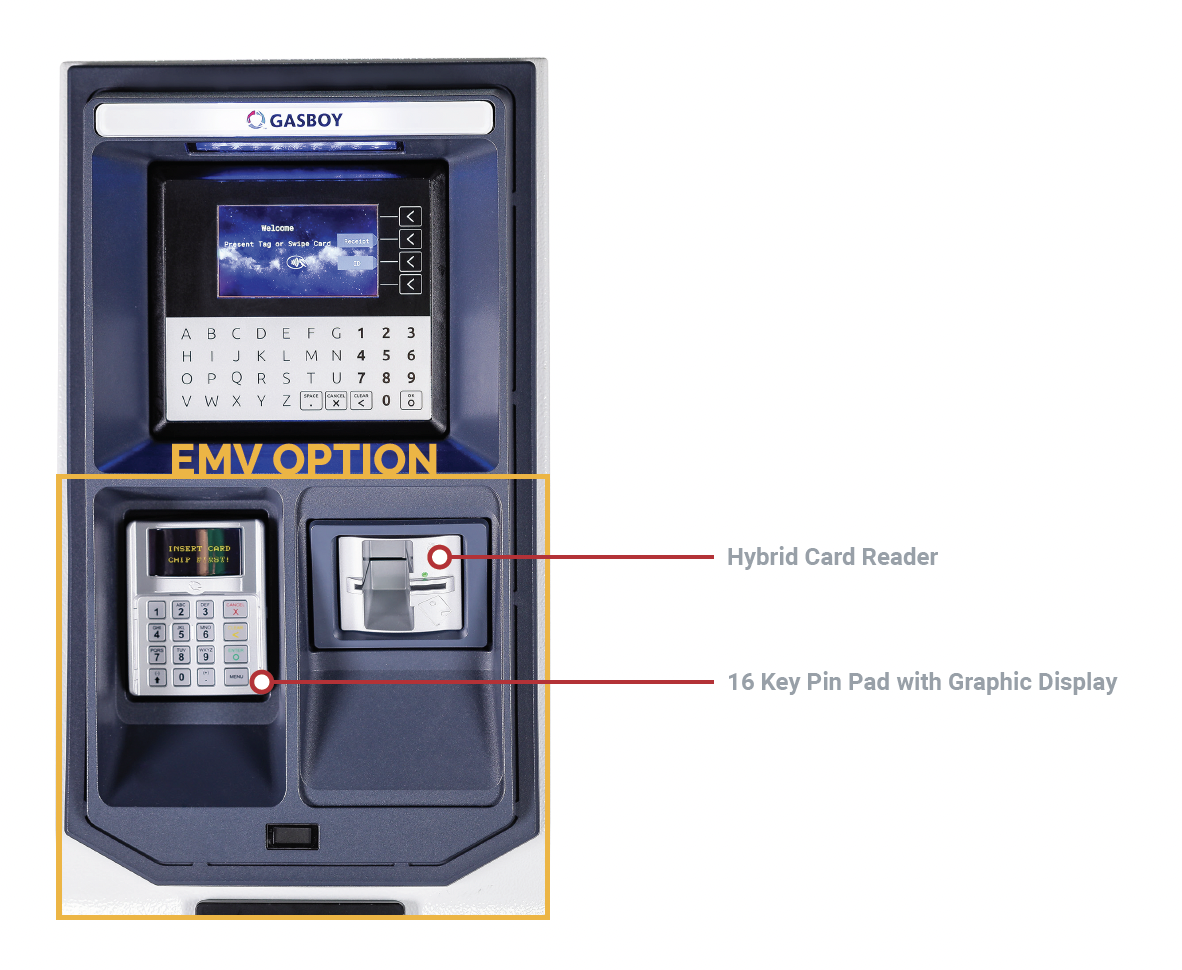 Gasboy EMV Payment for Islander and ICR PRIME